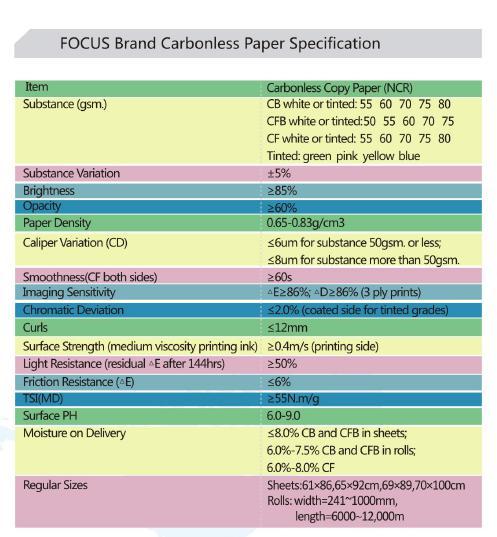 Qingdao Focus Paper Co., Ltd,